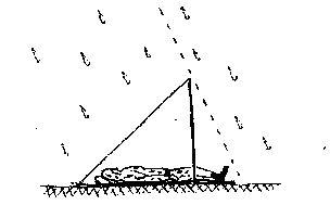 Простейший односкатный навес из плащ-палатки или тента при выживании в экстремальных условиях, способы и особенности установки.