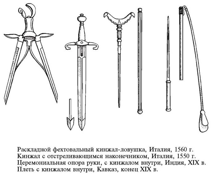Скрытое и замаскированное холодное оружие, посох и трость, замаскированное холодное оружие с дополнительными боевыми элементами.