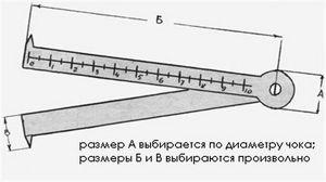 Нутромер для измерения чока и переходного конуса
