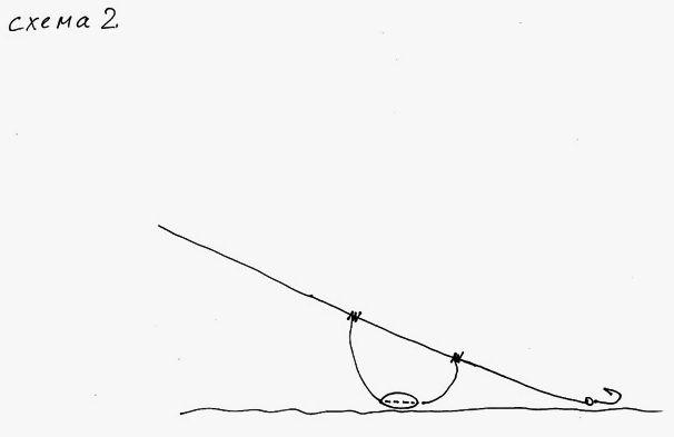 Пикер в осенней ловле