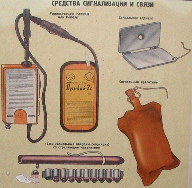 НАЗ-7, НАЗ-7М и НАЗ-8, носимые аварийные запасы летчиков и экипажей самолетов, летательных аппаратов для выживания в экстремальных природных условиях.