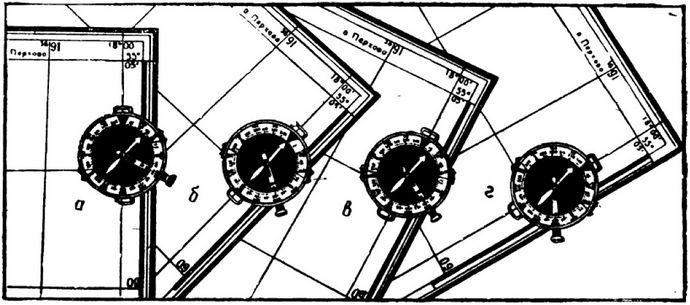 Ориентирование топографической карты на местности по линиям местности, по направлению на ориентир и по компасу, с учетом величины магнитного склонения.