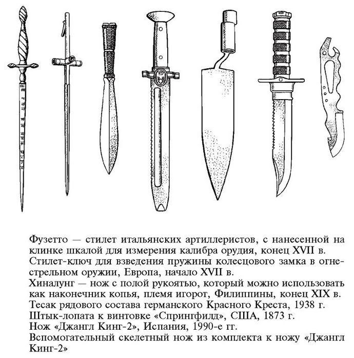 Совмещение оружия и инструмента в одном предмете, виды и примеры, некоторые древние и современные образцы.