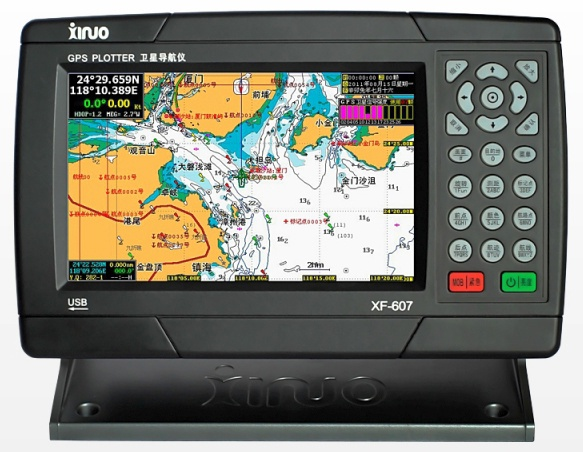 Электронные картографические системы, виды и основные функции навигационных картографических систем.