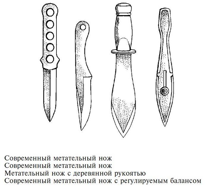 Метательные ножи, развитие и применение, особенности конструкции современных метательных ножей.