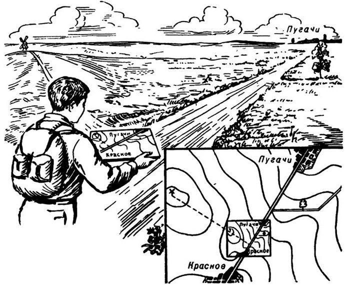 Определение точки своего местонахождения на местности по карте, местным предметам, ориентирам на глаз, промером расстояния, засечкой по ориентирам.