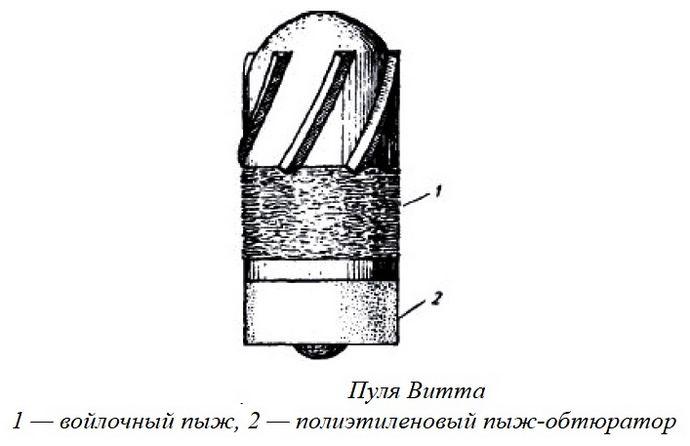 Обыкновенные пули и пули стрелочно-турбинного типа для охотничьего ружья, круглая пуля, пуля Якана, пуля Бреннеке, пуля Витта, свойства и применение.