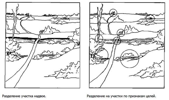 Правильная интеграция и совместное использование при наблюдении невооруженного глаза, мини-бинокля, бинокля, оптического прицела винтовки и зрительной трубы.