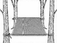 Простейшие укрытия на болоте, сильно увлажненной или очень холодной почве в аварийных условиях и экстремальной ситуации.