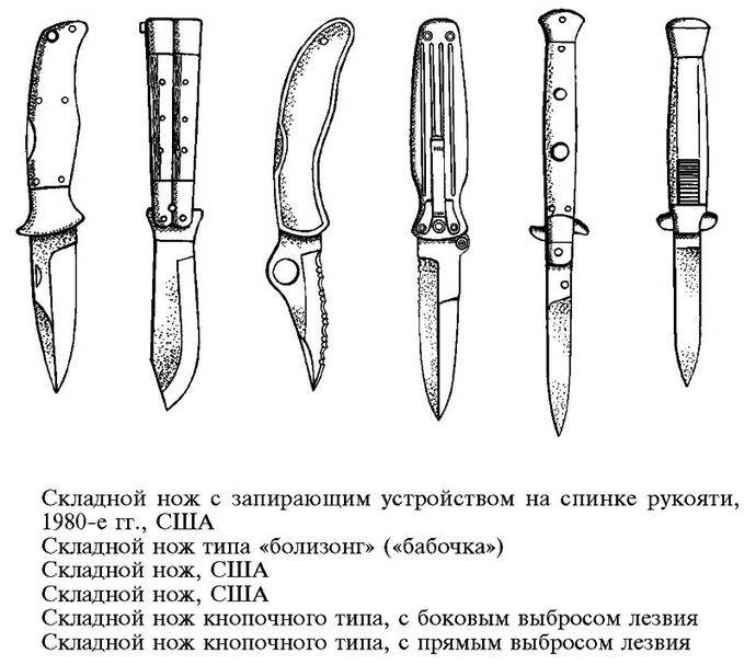 Боевые складные ножи, особенности конструкции, боевые складные ножи на основе филиппинского ножа болизонг.