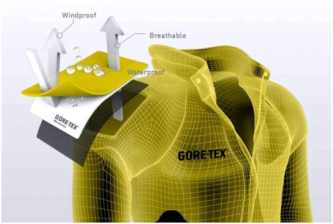 HyVent vs Gore-Tex: дебаты о водонепроницаемой гидроизоляции