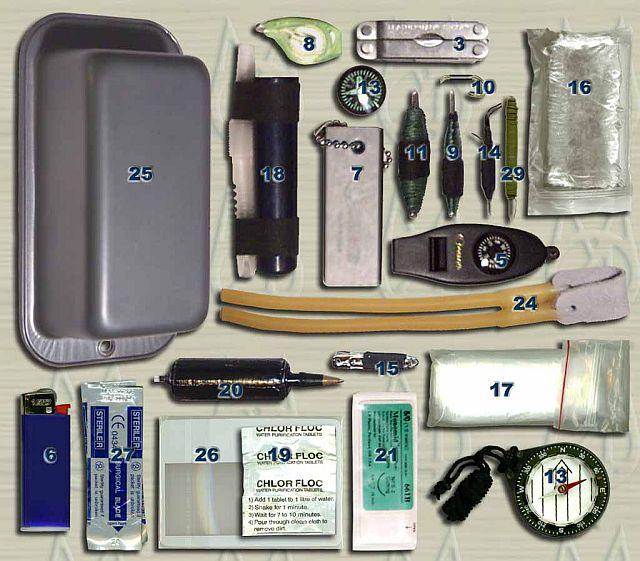 Индивидуальный набор для выживания М40, компоненты и предметы, использование предметов входящих в набор для выживания.