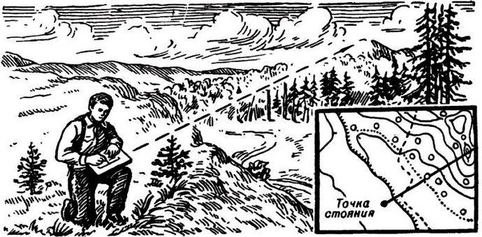 Сличение бумажной топографической карты с местностью, нахождение на карте изображения предмета наблюдаемого на местности.