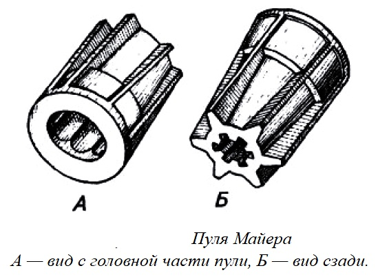 Охотничьи пули Штендебаха, Майера, БС и пули для ружей имеющих нарезные чоки, баллистические характеристики пуль для гладкоствольных ружей 12 калибра.