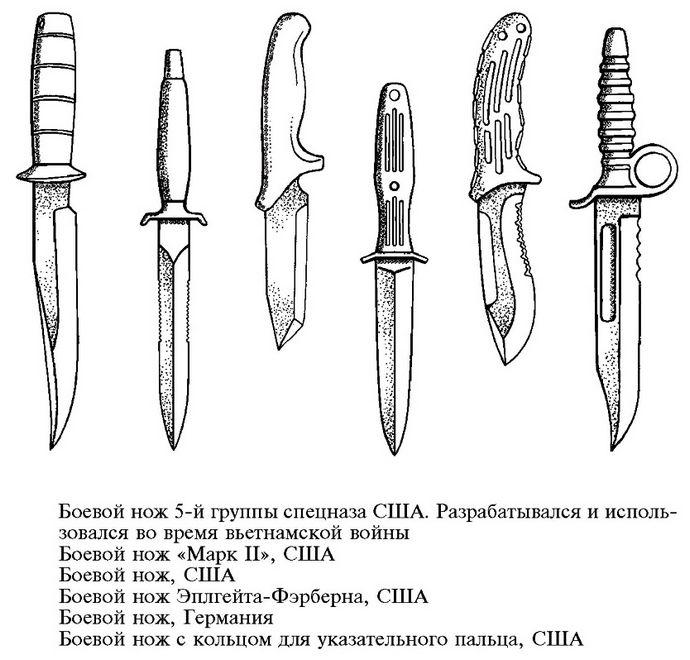 Современные армейские и боевые ножи, назначение и оригинальные конструкции современных боевых ножей.