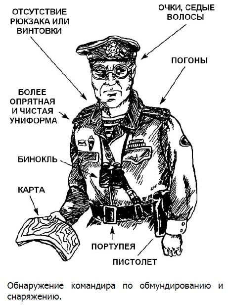 Приоритетные цели для армейского и полицейского снайпера, расстановка приоритетов целей, обнаружение позиции группового вооружения.