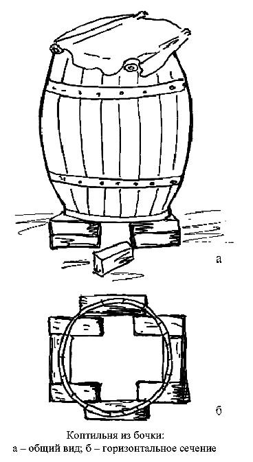 Устройство простой стационарной и переносной самодельной коптильни для горячего копчения мяса и рыбы, коптильня из железного ящика, бочки, бака, ведра.