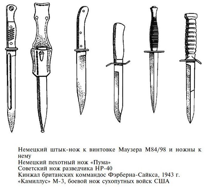 Короткоклинковое холодное оружие Второй мировой войны, основные модели боевых ножей созданные в США, Великобритании и СССР.