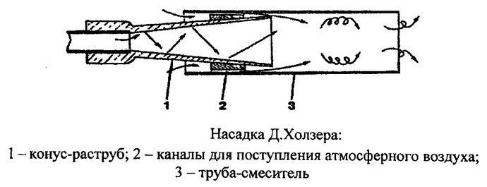 Варианты и конструкции глушителей и насадок глушения звука выстрела для огнестрельного стрелкового оружия.