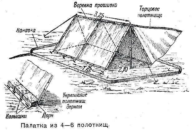 Порядок постройки общей палатки из отдельных полотнищ плащ-палаток, палатки со стенками, утепленной палатки-землянки, круглой утепленной палатки на 24 человека с костром.