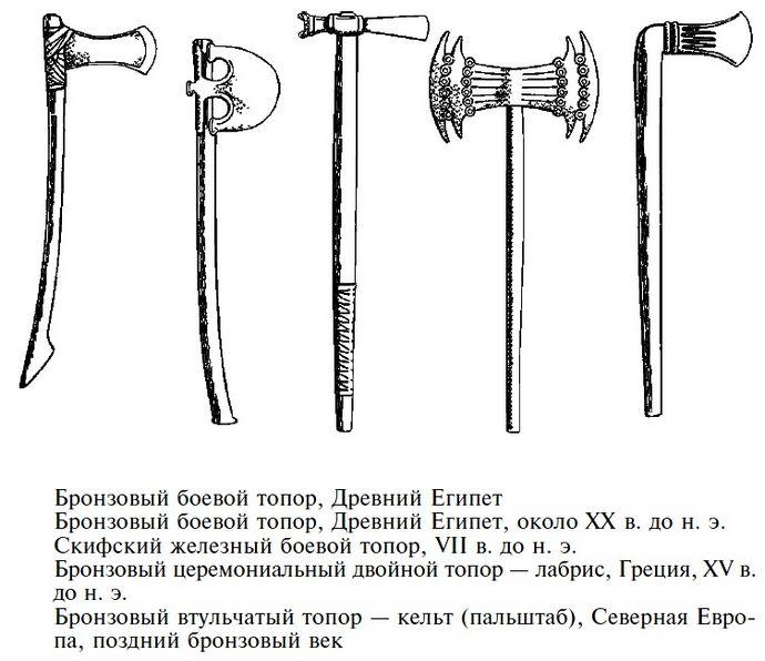 Древние боевые топоры из меди и бронзы, виды, краткая история развития и совершенствования.