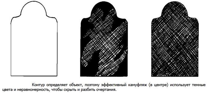 Камуфляж, основы применения камуфляжа для маскировки на местности, однотонная одежда, маскировка снаряжения и обуви.