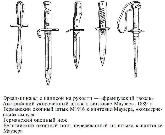 Короткоклинковое холодное оружие Первой мировой войны, окопные ножи и ножи-кастеты.
