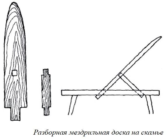 Мездровка шкур, применяемый инструмент, мездровка шкур на колодах, мездрильных досках и болванках.