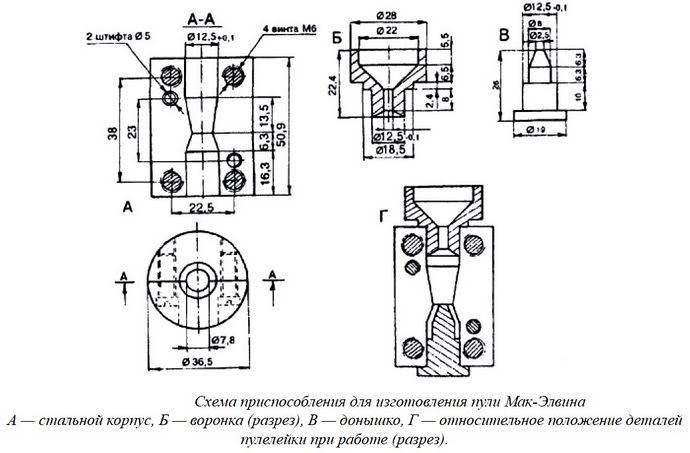 Самостоятельное изготовление пуль для охотничьих патронов, схема пулелейки, изготовление полиэтиленового контейнера для пуль.