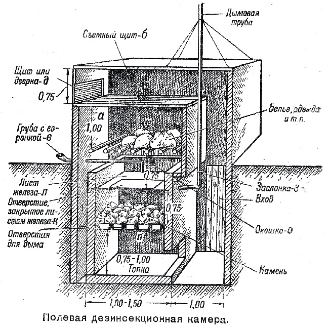 Устройство и оборудование в полевых условиях дезинсекционных и дезинфекционных камер, колодцев и фильтров для воды, туалета, отхожего места, мусорной и помойной ямы.