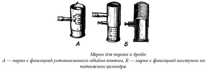 Весы, мерки, дозатор, закрутки и калибровочные кольца для самостоятельного снаряжения охотничьих патронов.