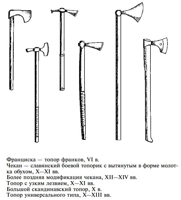 Боевые топоры 6-14 веков, распространение, топоры для боя одной рукой и большие пехотные топоры.