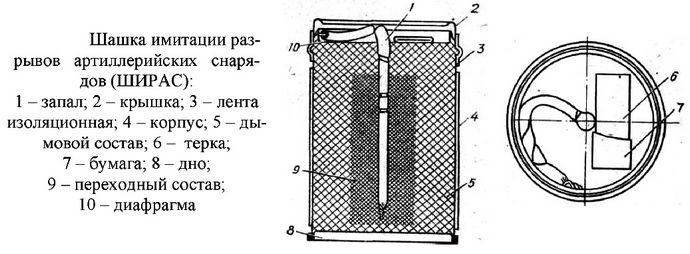 Имитационные патроны ИМ-82, ИМ-85, ИМ-100, ИМ-107, ИМ-120, шашки имитации разрывов артиллерийских снарядов ШИРАС, имитатор атомного взрыва, устройство и принцип действия.