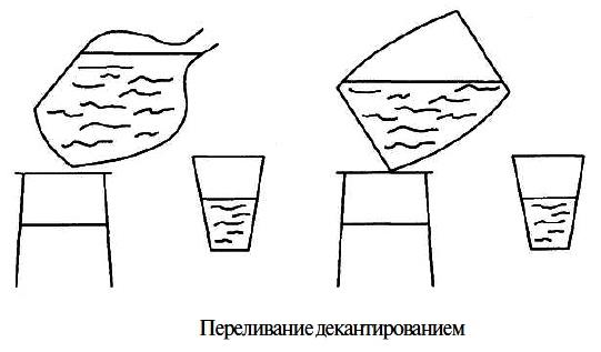 Снятие домашнего вина с осадка, переливание вина декантированием и сифоном, фильтрация осадка.