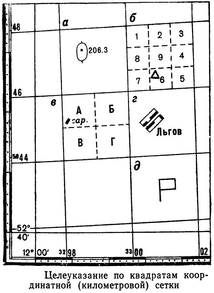 Целеуказание по карте и на местности, по квадратам координатной и географической сетки, от ориентира, по азимутальному указателю.
