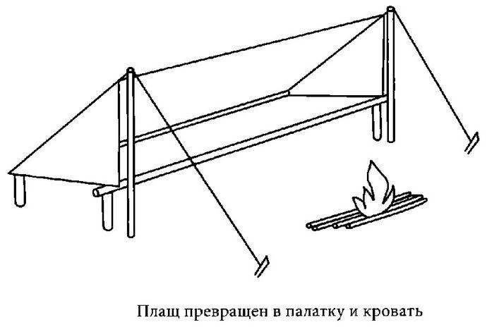 Изготовление походной конструкции, которая объединяет в себе плащ, палатку и кровать.