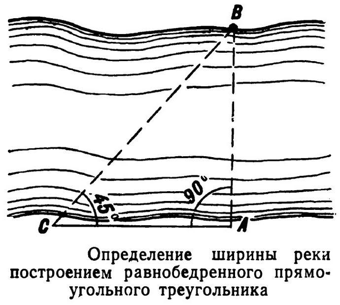 Измерение расстояний и дальностей по звуку и вспышке выстрела или взрыва, по линейному размеру и угловой величине предмета, определение ширины реки.