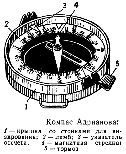 Компас Адрианова и артиллерийский компас АК, приемы работы с ними, определение направления на местности по заданному азимуту, измерение магнитного азимута.