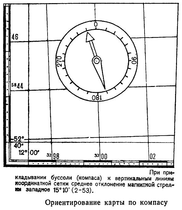 Ориентирование карты по компасу, по линии местности, по направлению на ориентир, способы опознания ориентиров.