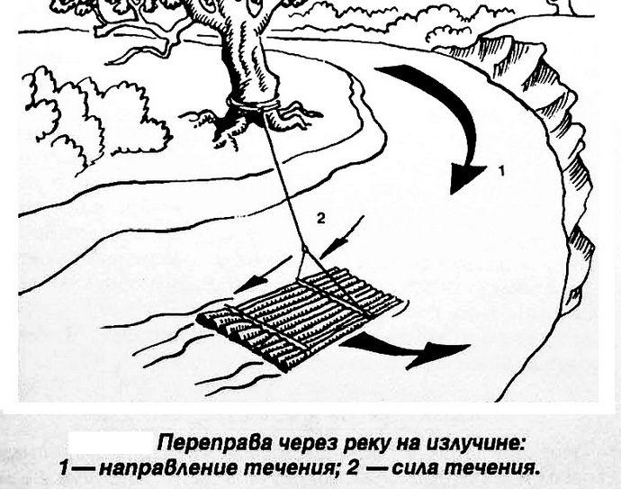 Сооружение плота из бревен и подручных материалов, переправа через реку на плоту, преодоление стремнин или рек с быстрым течением.