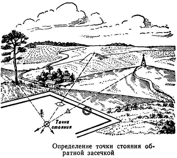 Определение на карте точки стояния на местности глазомерно по ориентирам, промером расстояний, по измеренным расстоянию и направлению, обратной засечкой.