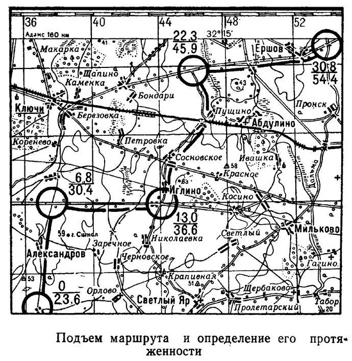 Ориентирование по карте в движении, склеивание листов и складывание карты, подъем маршрута, выбор ориентиров, определение протяженности маршрута и азимутов.