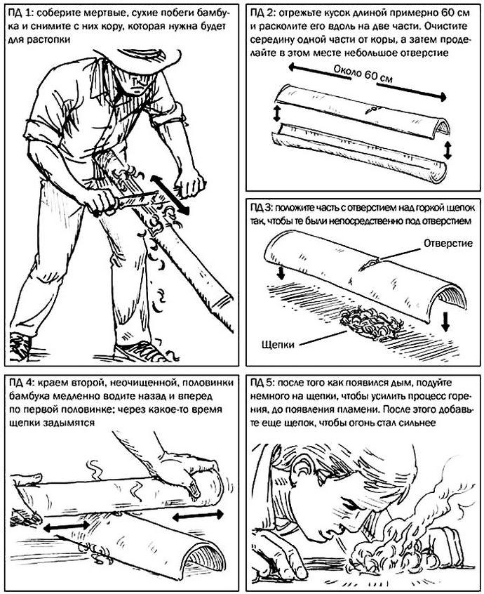 Сбор воды и разжигание огня в тропическом лесу, добыча воды из бамбука и лианы, разжигание огня при помощи побега бамбука.