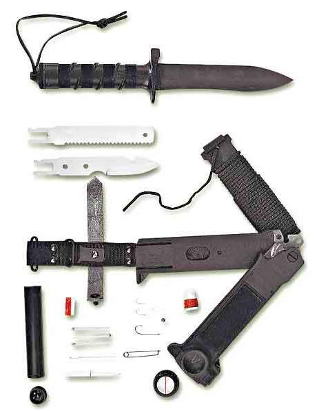 Армейский нож выживания НВ-1 Басурманин, назначение, характеристики, устройство ножен, состав комплекта жизнеобеспечения ножа.