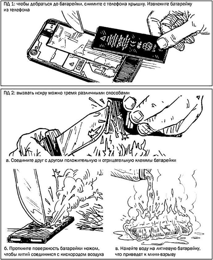 Добывание огня при помощи литиевой батареи мобильного телефона или смартфона, три различных способа, чтобы получить искру из батареи.