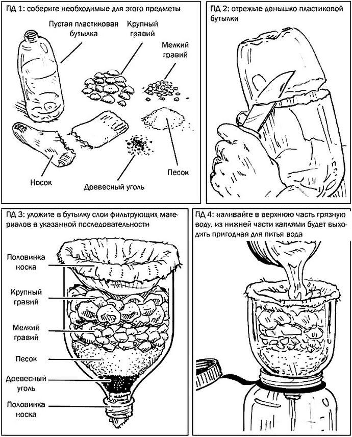 Фильтрация воды в болотистой местности, изготовление простейшего фильтра для очистки воды из пластиковой бутылки.