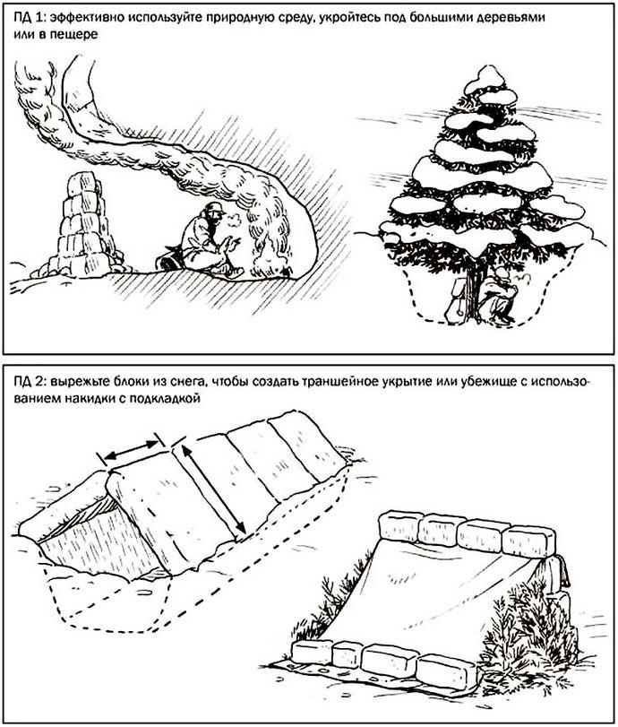 Поиск, создание и устройство укрытий и убежищ подходящих для выживания в северных и арктических условиях, строительство укрытий и убежищ из снега и льда.