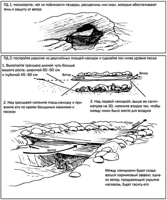 Постройка убежища для укрытия от зноя в пустыне, укрытие из плащей-накидок или кусков брезента, особенности устройства.