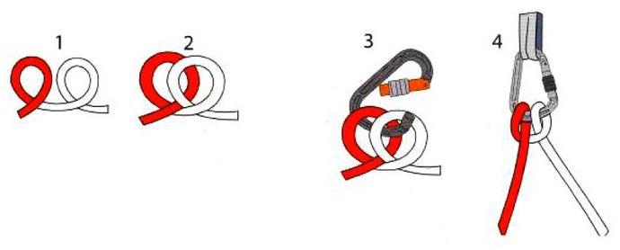 Основные рекомендованные узлы для безопасного передвижения по скальному и горному рельефу, назначение, вязание, особенности и недостатки.