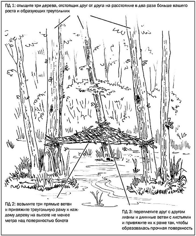 Постройка места для сна в виде платформы на возвышении между трех деревьев, при ночевке в болотистой местности.